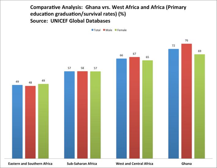 ghana_vs_africa