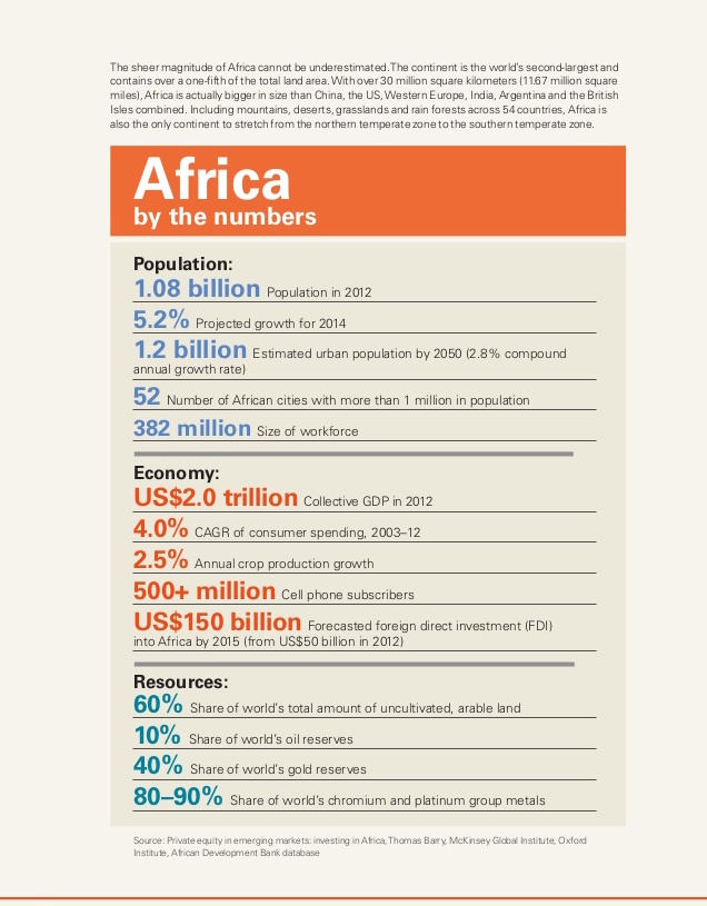 chemicals-in-africa-a-land-of-hidden-opportunity-6-638