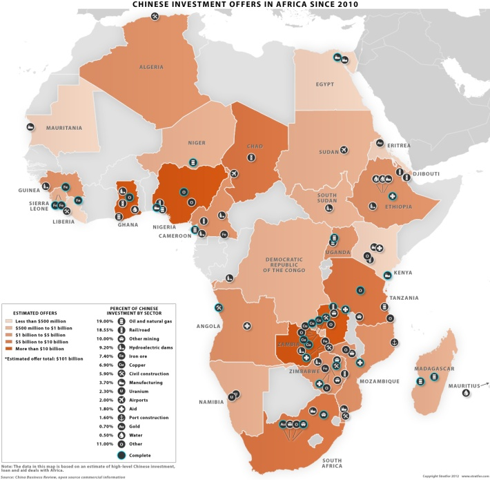 africa_china_investments_v2