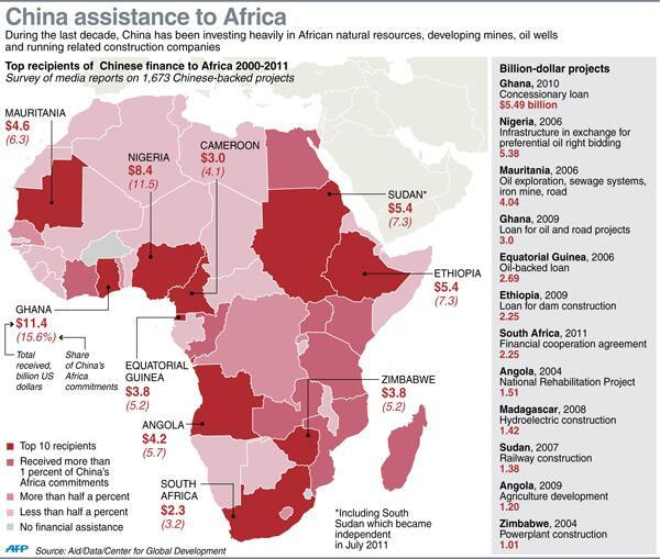 chinese-assistance-africa-afp