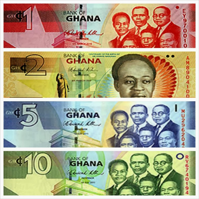 Cedi to dollar forex rate