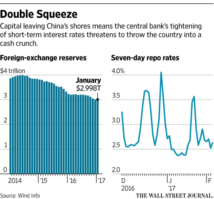chinas-decliningforeign-exchange-reserves